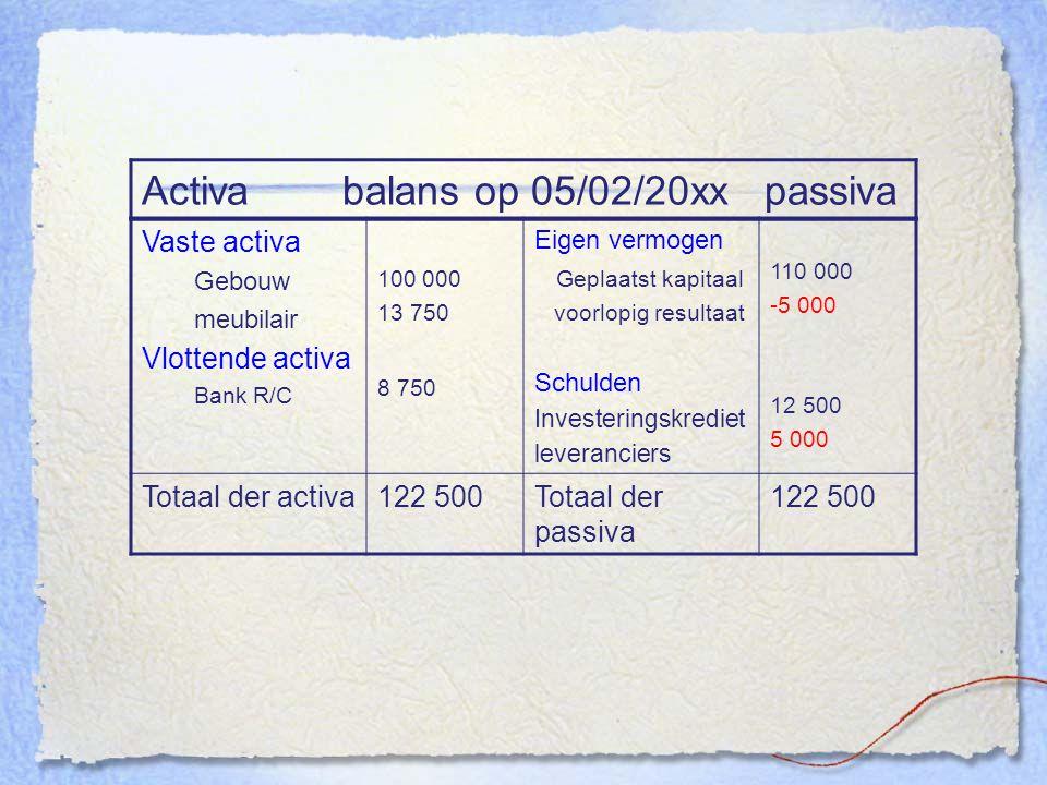 Activa balans op 05/02/20xx passiva Vaste activa Gebouw meubilair Vlottende activa Bank R/C 100 000 13 750 8 750 Eigen vermogen Geplaatst kapitaal voo