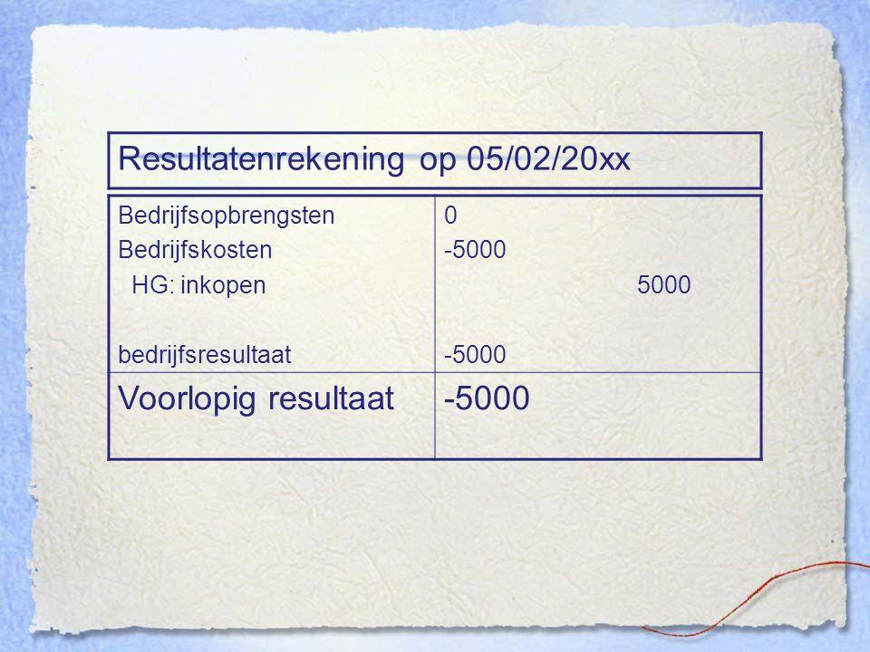 Resultatenrekening op 05/02/20xx Bedrijfsopbrengsten Bedrijfskosten HG: inkopen bedrijfsresultaat 0 -5000 5000 -5000 Voorlopig resultaat-5000