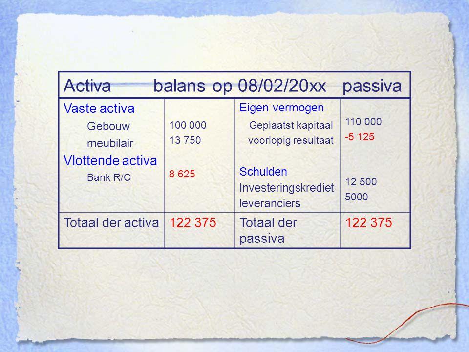 Activa balans op 08/02/20xx passiva Vaste activa Gebouw meubilair Vlottende activa Bank R/C 100 000 13 750 8 625 Eigen vermogen Geplaatst kapitaal voo