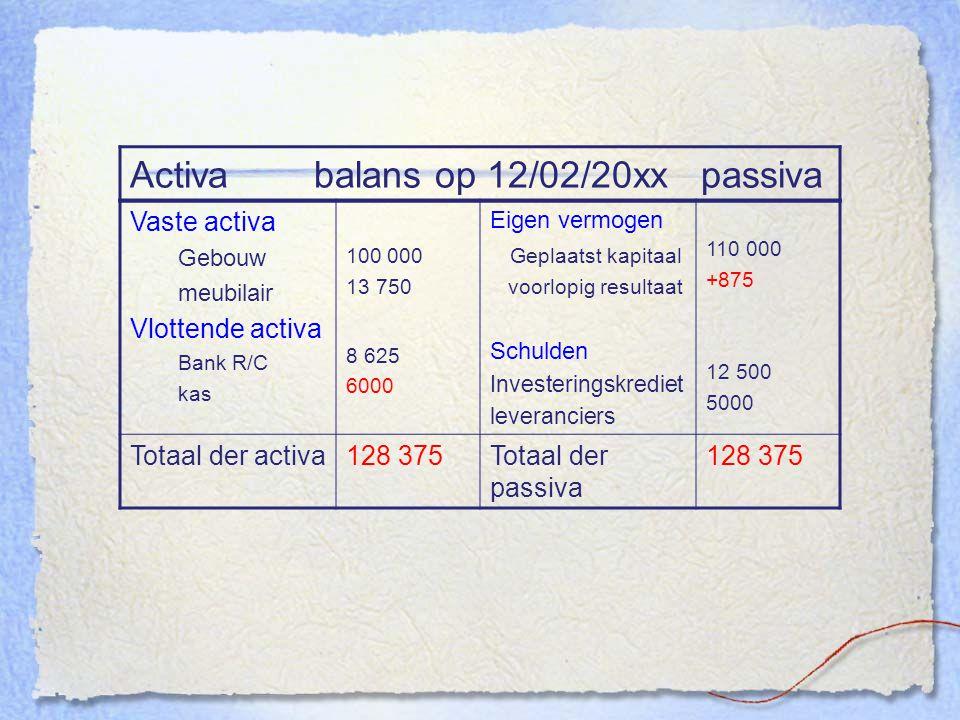 Activa balans op 12/02/20xx passiva Vaste activa Gebouw meubilair Vlottende activa Bank R/C kas 100 000 13 750 8 625 6000 Eigen vermogen Geplaatst kap