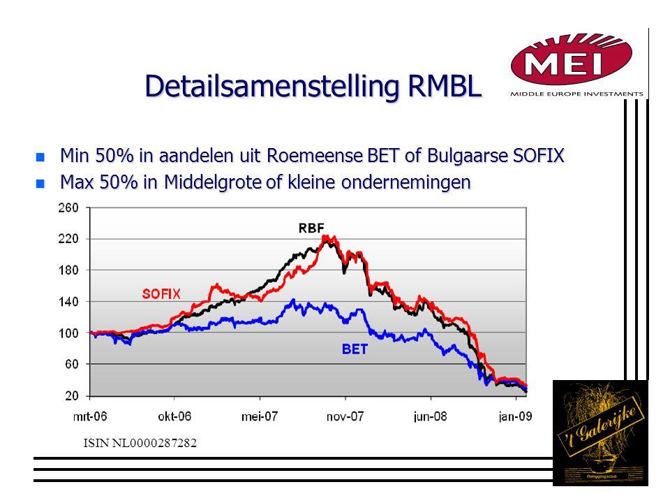Detailsamenstelling RMBL n Min 50% in aandelen uit Roemeense BET of Bulgaarse SOFIX n Max 50% in Middelgrote of kleine ondernemingen ISIN NL0000287282