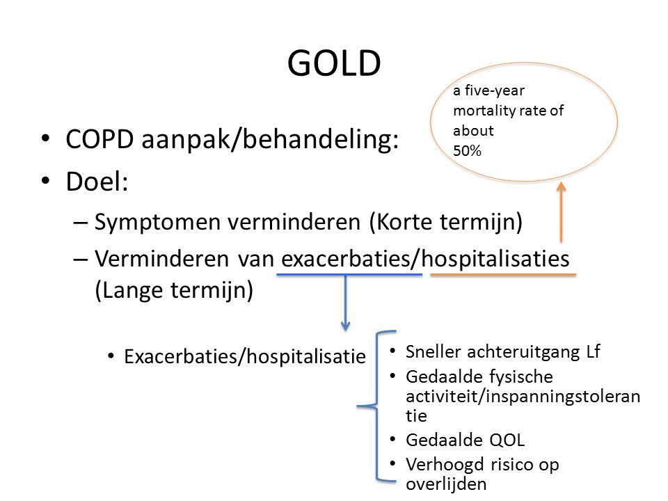 GOLD 2001 -2015 Aanpassing – 2001: COPD obv ernst (FEV1): stadia I-IV