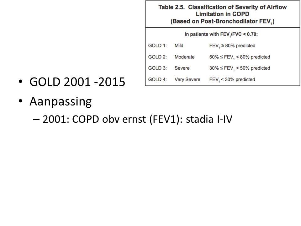 Wat is de optimale dosis ICS bij COPD.A.Budesonide 2x 400 = 800 µg .