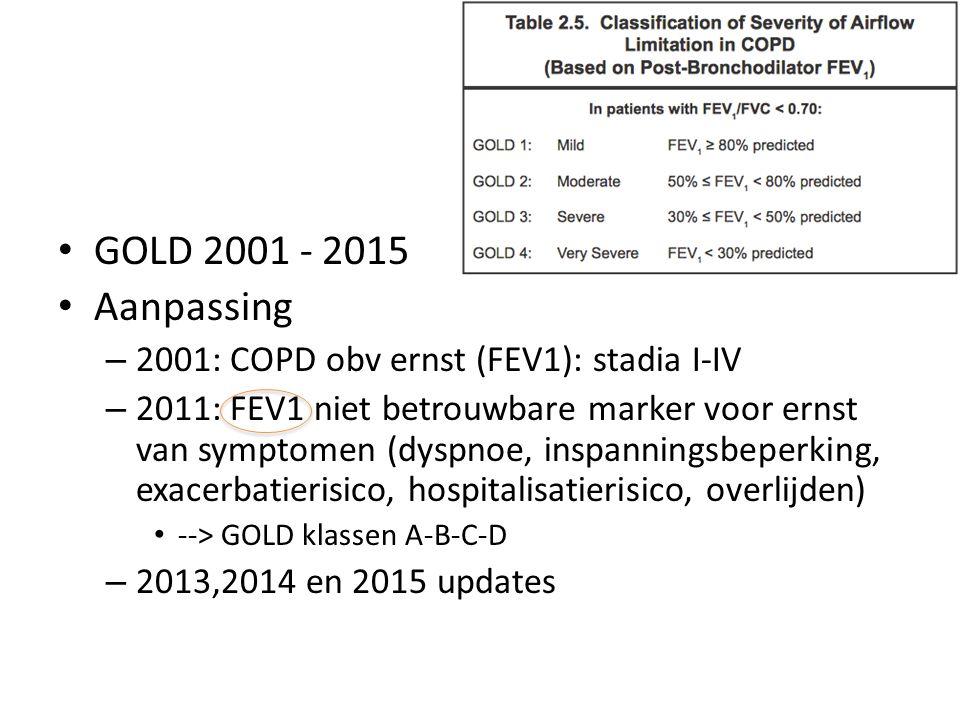 GOLD 2015: klassen – Symptomen – Risico's op exacerbaties – Ernst longfunctie afwijkingen GOLD 2015: therapie – Klasse – Comorbiditeit