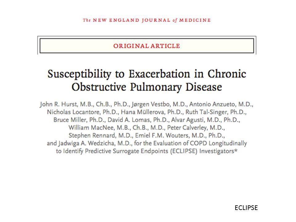 ObjectifsMéthodeRésultatsConclusions Resultaten 6 Notices PANTHEON-studie: The Lancet, 2014 Aantal exacerbaties per behandelingsperiode COPD-patiënten in GOLD-stadia II en III -22% 6.