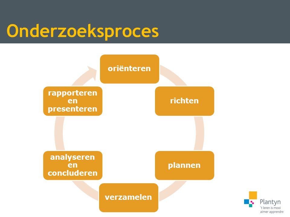 oriënterenrichtenplannenverzamelen analyseren en concluderen rapporteren en presenteren Onderzoeksproces