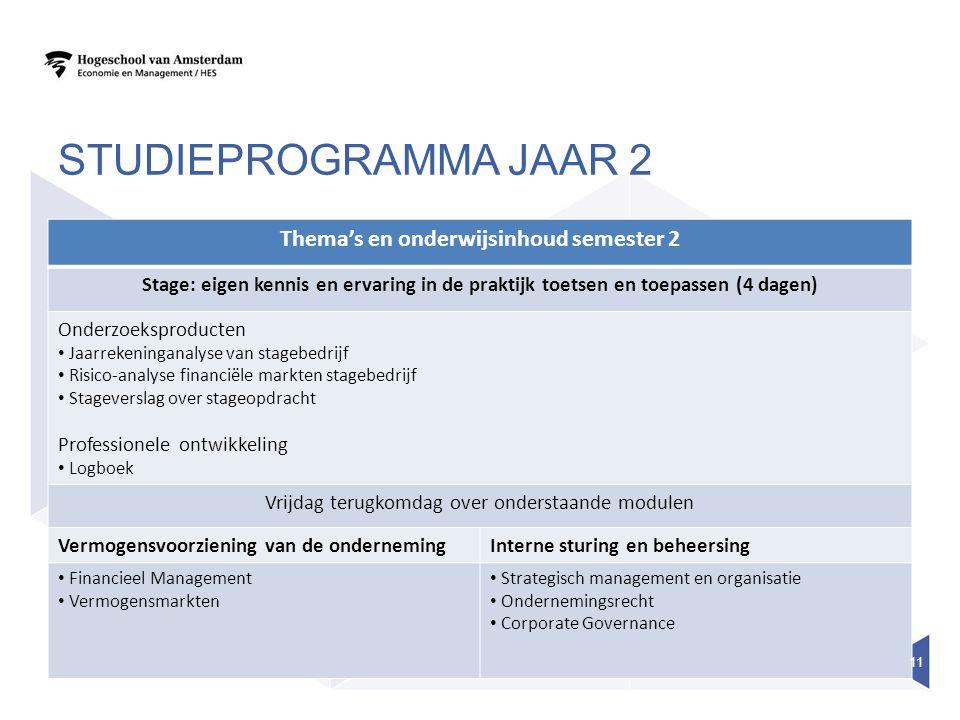 STUDIEPROGRAMMA JAAR 2 Thema's en onderwijsinhoud semester 2 Stage: eigen kennis en ervaring in de praktijk toetsen en toepassen (4 dagen) Onderzoeksp