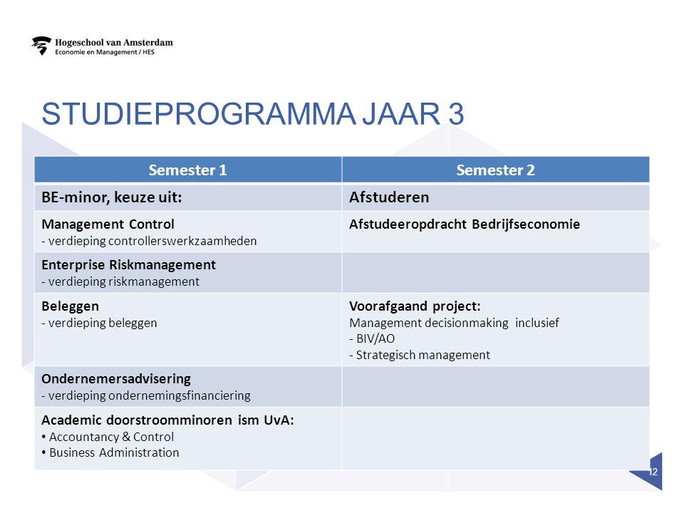 STUDIEPROGRAMMA JAAR 3 Semester 1Semester 2 BE-minor, keuze uit:Afstuderen Management Control - verdieping controllerswerkzaamheden Afstudeeropdracht