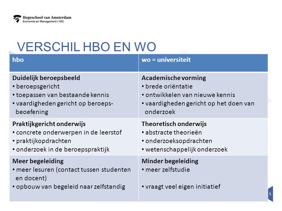 VERSCHIL HBO EN WO 5 hbowo = universiteit Duidelijk beroepsbeeld beroepsgericht toepassen van bestaande kennis vaardigheden gericht op beroeps- beoefe