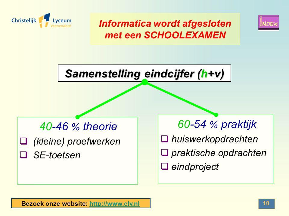 Bezoek onze website: http://www.clv.nlhttp://www.clv.nl 10 Informatica wordt afgesloten met een SCHOOLEXAMEN 40-46 % theorie  (kleine) proefwerken 