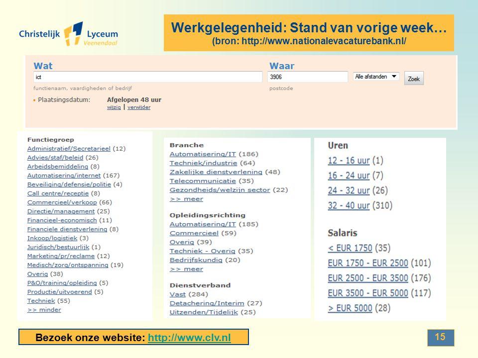 Bezoek onze website: http://www.clv.nlhttp://www.clv.nl Werkgelegenheid: Stand van vorige week… (bron: http://www.nationalevacaturebank.nl/ 15