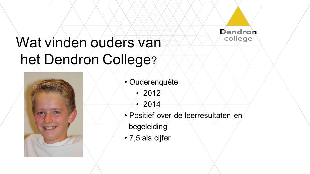 Wat vinden ouders van het Dendron College .