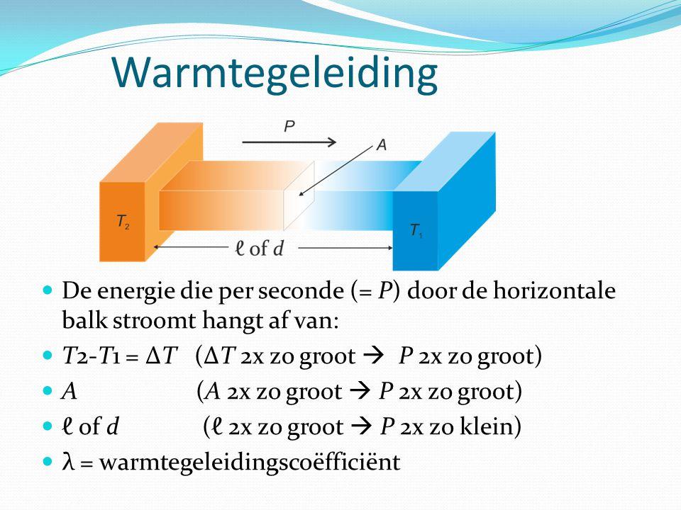 Warmtegeleiding De energie die per seconde (= P) door de horizontale balk stroomt hangt af van: T2-T1 = ΔT (ΔT 2x zo groot  P 2x zo groot) A (A 2x zo groot  P 2x zo groot) ℓ of d (ℓ 2x zo groot  P 2x zo klein) λ = warmtegeleidingscoëfficiënt