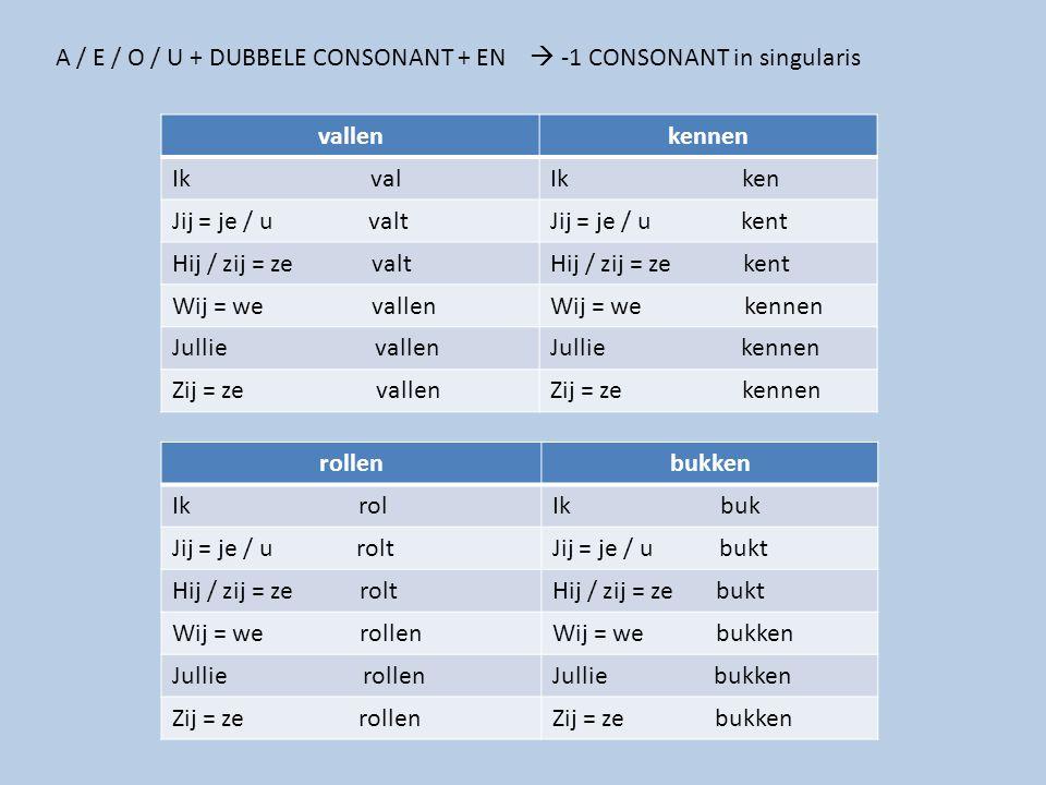 T + EN  geen extra T ; 3 vormen singularis zijn identiek HetenZitten Ik heetIk zit Jij = je / u heetJij = je / u zit Hij / zij = ze heetHij / zij = ze zit Wij = we hetenWij = we zitten Jullie hetenJullie zitten Zij = ze hetenZij = ze zitten