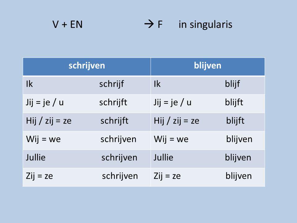 V + EN  F in singularis schrijvenblijven Ik schrijfIk blijf Jij = je / u schrijftJij = je / u blijft Hij / zij = ze schrijftHij / zij = ze blijft Wij