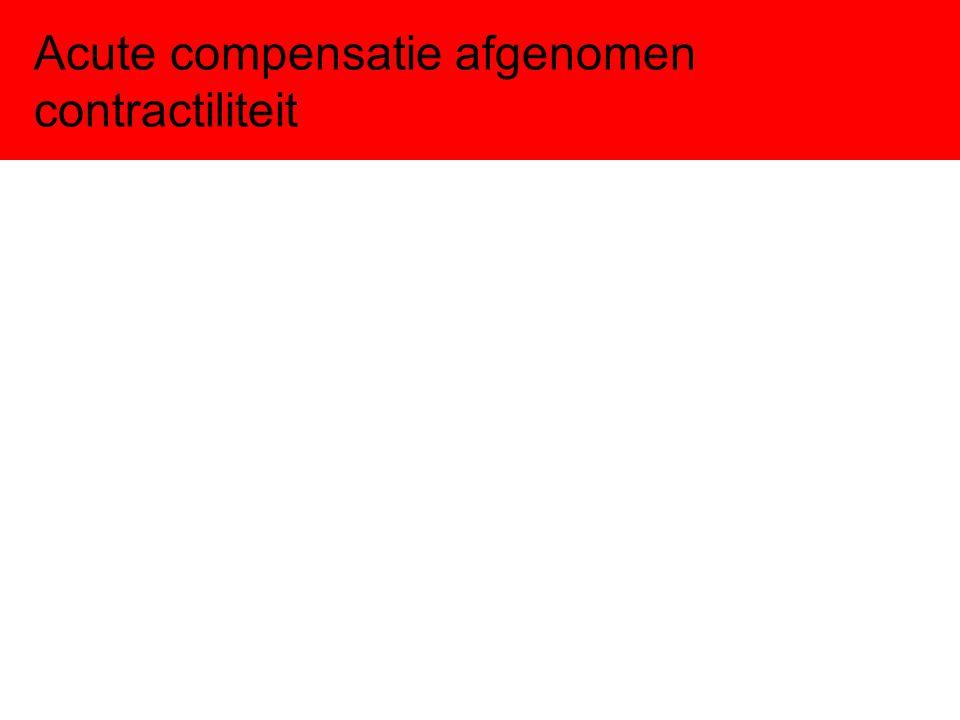 Acute compensatie afgenomen contractiliteit