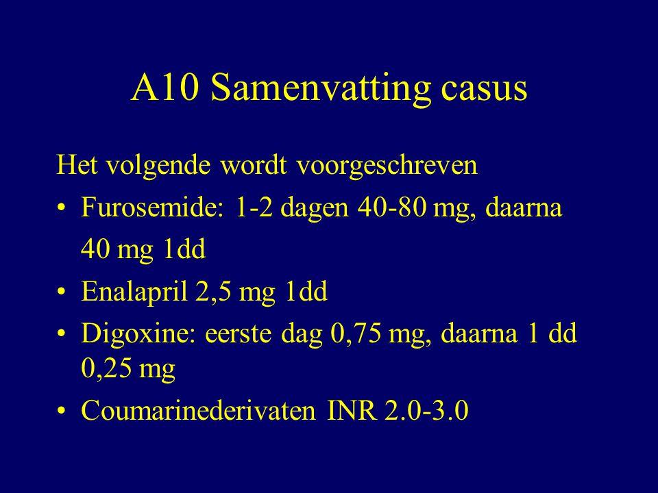 A10 Samenvatting casus Het volgende wordt voorgeschreven Furosemide: 1-2 dagen 40-80 mg, daarna 40 mg 1dd Enalapril 2,5 mg 1dd Digoxine: eerste dag 0,75 mg, daarna 1 dd 0,25 mg Coumarinederivaten INR 2.0-3.0