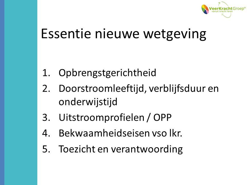 Essentie nieuwe wetgeving 1.Opbrengstgerichtheid 2.Doorstroomleeftijd, verblijfsduur en onderwijstijd 3.Uitstroomprofielen / OPP 4.Bekwaamheidseisen v