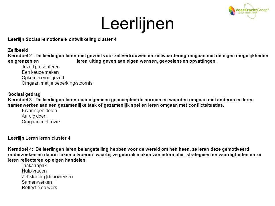 Leerlijnen Leerlijn Sociaal-emotionele ontwikkeling cluster 4 Zelfbeeld Kerndoel 2: De leerlingen leren met gevoel voor zelfvertrouwen en zelfwaarderi