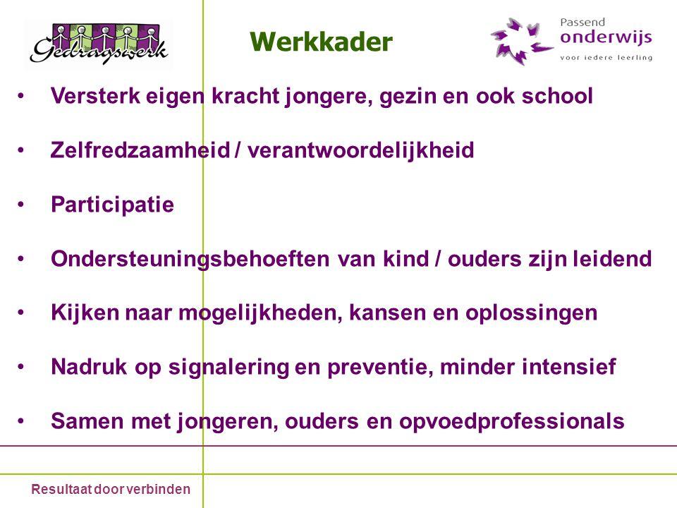 Resultaat door verbinden Werkkader Versterk eigen kracht jongere, gezin en ook school Zelfredzaamheid / verantwoordelijkheid Participatie Ondersteunin