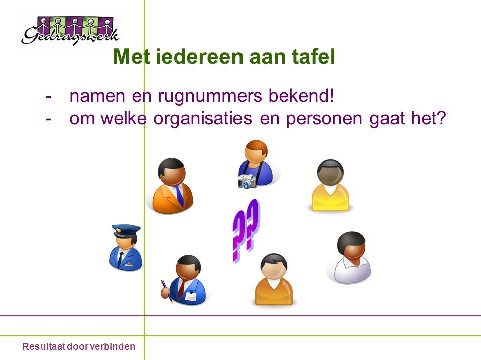Resultaat door verbinden -namen en rugnummers bekend! -om welke organisaties en personen gaat het? Met iedereen aan tafel
