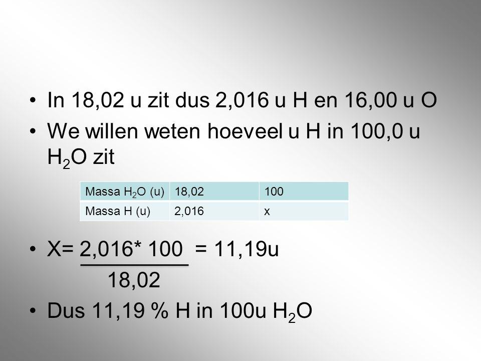 We willen weten hoeveel u H in 100,0 u H 2 O zit X= 2,016* 100 = 11,19u 18,02 Dus 11,19 % H in 100u H 2 O Massa H 2 O (u)18,02100 Massa H (u)2,016x