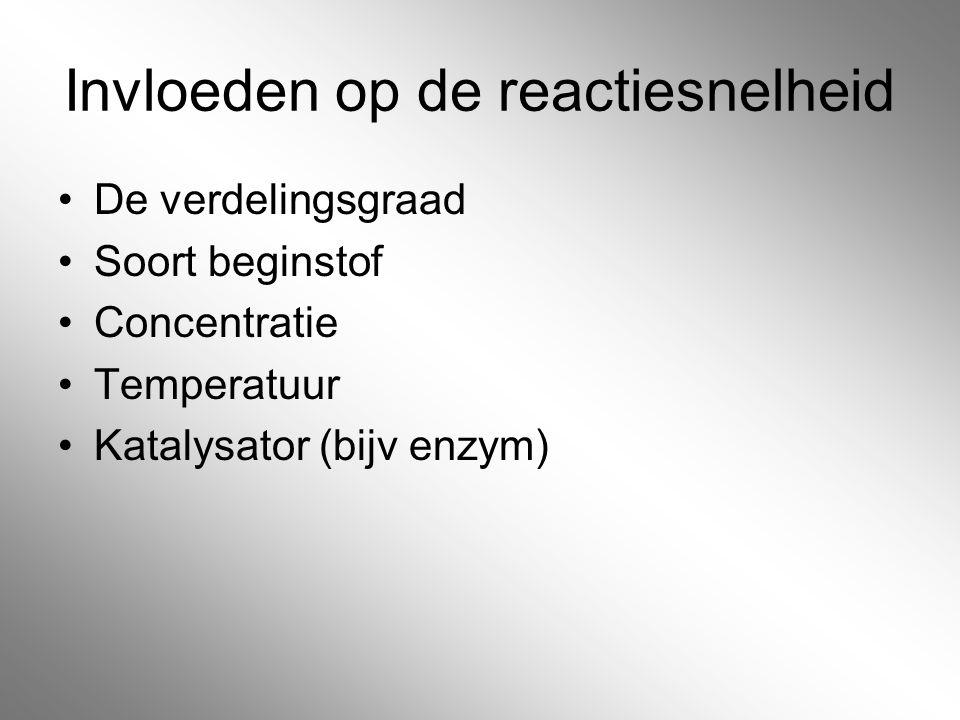Invloeden op de reactiesnelheid De verdelingsgraad Soort beginstof Concentratie Temperatuur Katalysator (bijv enzym)