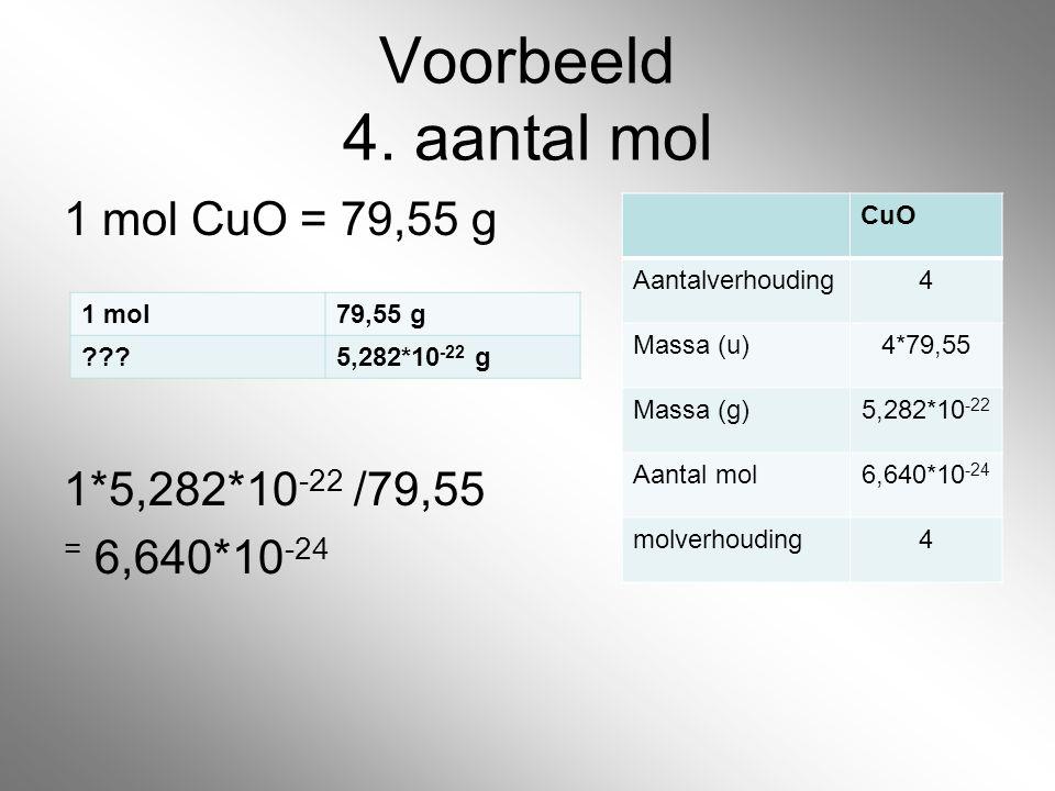 Voorbeeld 4. aantal mol 1 mol CuO = 79,55 g 1*5,282*10 -22 /79,55 = 6,640*10 -24 CuO Aantalverhouding4 Massa (u)4*79,55 Massa (g)5,282*10 -22 Aantal m