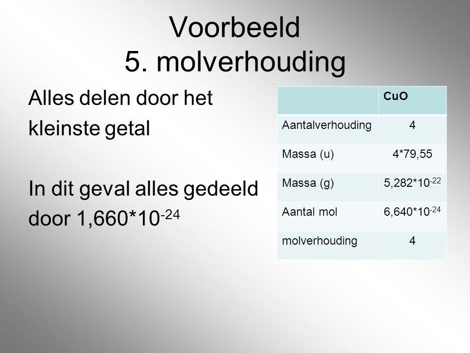 Voorbeeld 5. molverhouding Alles delen door het kleinste getal In dit geval alles gedeeld door 1,660*10 -24 CuO Aantalverhouding4 Massa (u)4*79,55 Mas