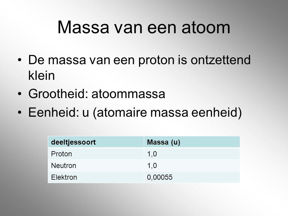 Atoom Een atoom bestaat uit: –Protonen –Neutronen –Elektronen Deze bepalen de massa van een atoom deeltjessoortMassa (u) Proton1,0 Neutron1,0 Elektron0,00055