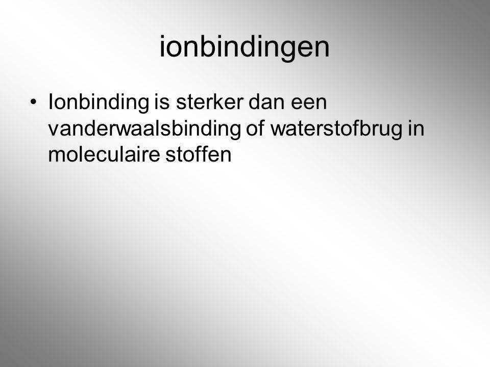 ionbindingen Ionbinding is sterker dan een vanderwaalsbinding of waterstofbrug in moleculaire stoffen