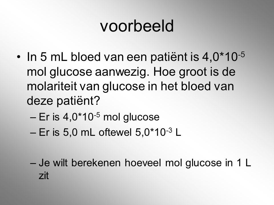 voorbeeld In 5 mL bloed van een patiënt is 4,0*10 -5 mol glucose aanwezig. Hoe groot is de molariteit van glucose in het bloed van deze patiënt? –Er i