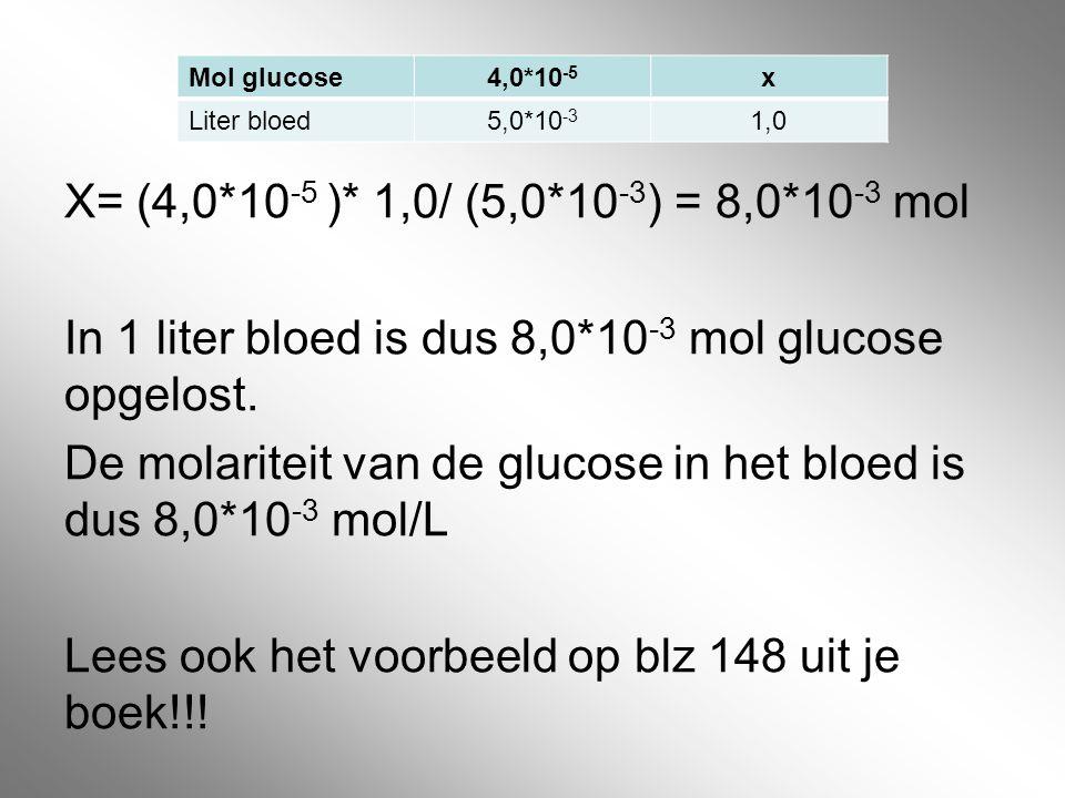 X= (4,0*10 -5 )* 1,0/ (5,0*10 -3 ) = 8,0*10 -3 mol In 1 liter bloed is dus 8,0*10 -3 mol glucose opgelost. De molariteit van de glucose in het bloed i