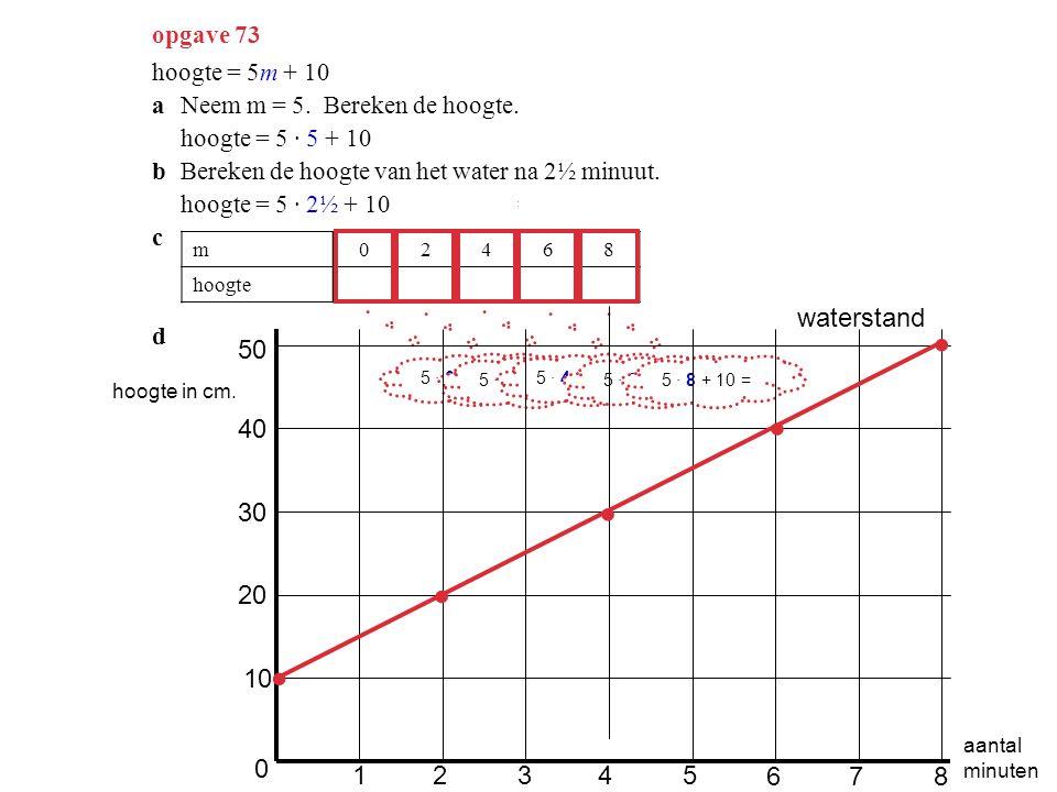 opgave 73 hoogte = 5m + 10 aNeem m = 5. Bereken de hoogte. hoogte = 5 · 5 + 10 = 25 + 10 = 35 cm. bBereken de hoogte van het water na 2½ minuut. hoogt