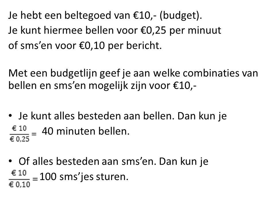 Je hebt een beltegoed van €10,- (budget). Je kunt hiermee bellen voor €0,25 per minuut of sms'en voor €0,10 per bericht. Met een budgetlijn geef je aa