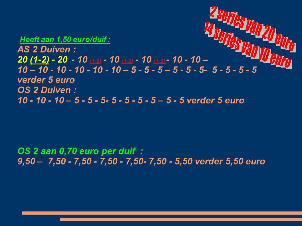 ZATERDAG 01.09.12 Clermont Gewaarborgde prijsvlucht uit Clermont voor jonge duiven (tellend voor het najaarskampioenschap >> Inkorven: Vrijdag van 17u