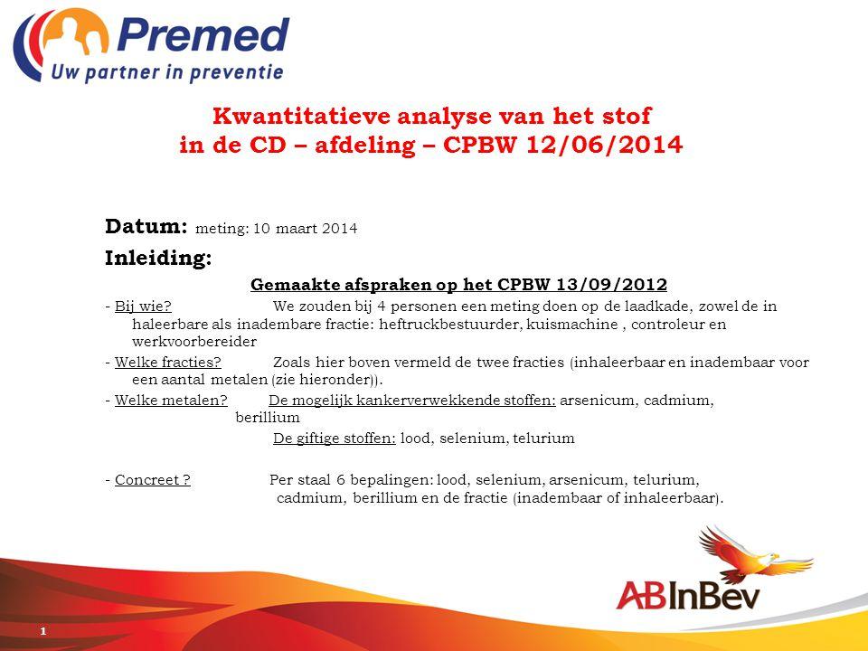 1 Kwantitatieve analyse van het stof in de CD – afdeling – CPBW 12/06/2014 Datum: meting: 10 maart 2014 Inleiding: Gemaakte afspraken op het CPBW 13/09/2012 - Bij wie.