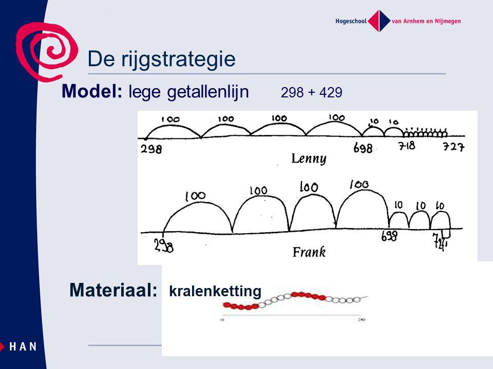 De rijgstrategie Model: lege getallenlijn 298 + 429 Materiaal: kralenketting