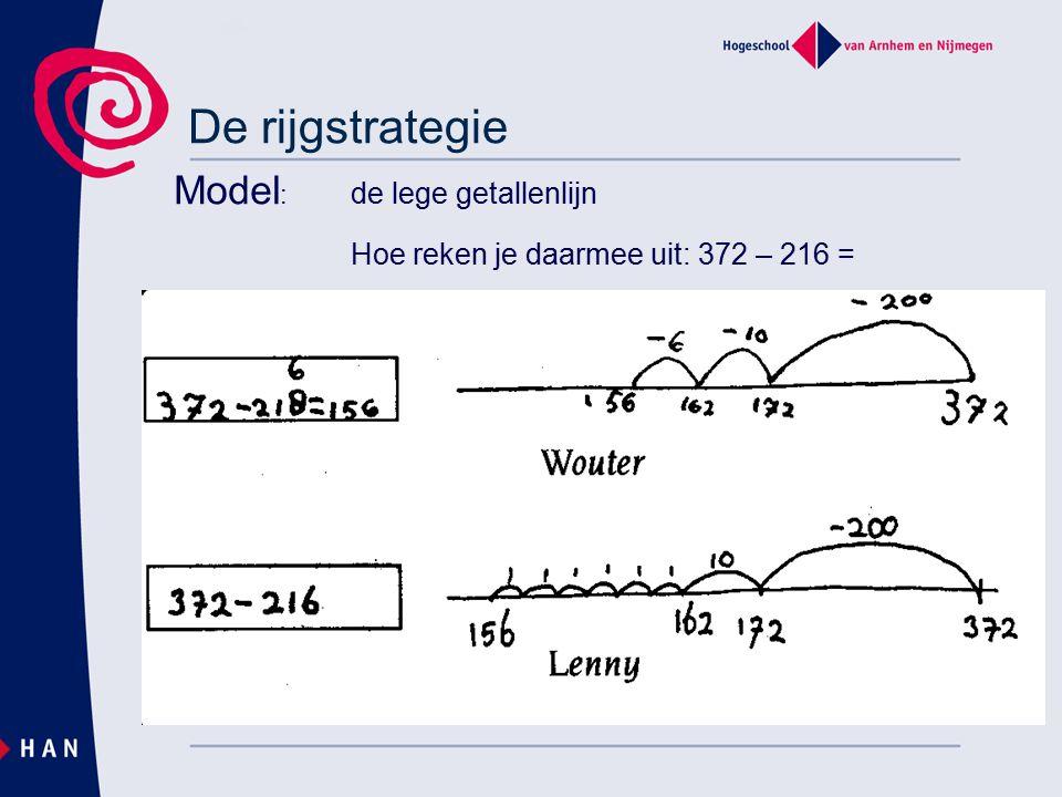 De rijgstrategie Model : de lege getallenlijn Hoe reken je daarmee uit: 372 – 216 =