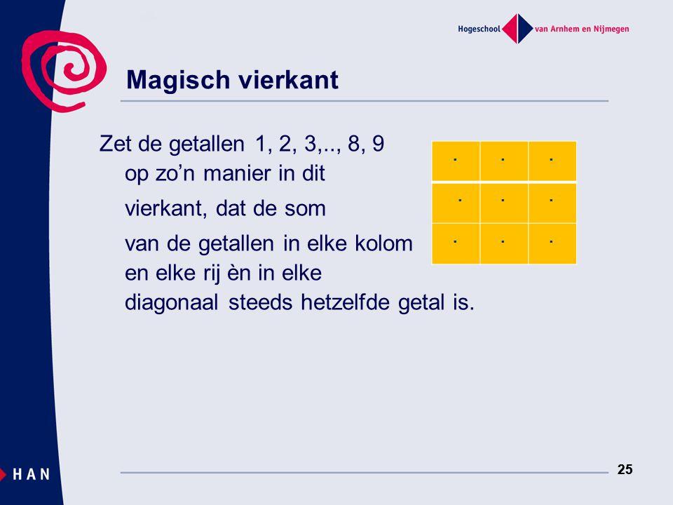 25 Magisch vierkant Zet de getallen 1, 2, 3,.., 8, 9 op zo'n manier in dit vierkant, dat de som van de getallen in elke kolom en elke rij èn in elke d