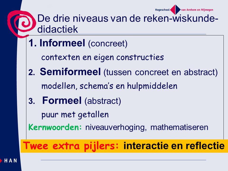 De drie niveaus van de reken-wiskunde- didactiek 1. Informeel (concreet) contexten en eigen constructies 2. Semiformeel (tussen concreet en abstract)