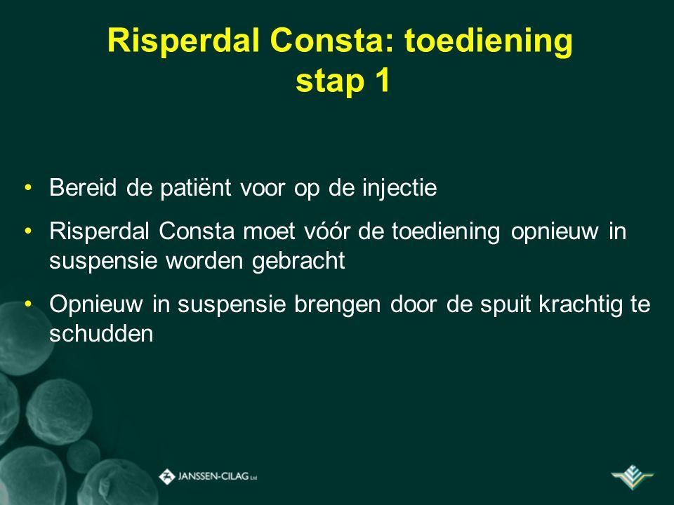 Risperdal Consta: toediening stap 1 Bereid de patiënt voor op de injectie Risperdal Consta moet vóór de toediening opnieuw in suspensie worden gebrach