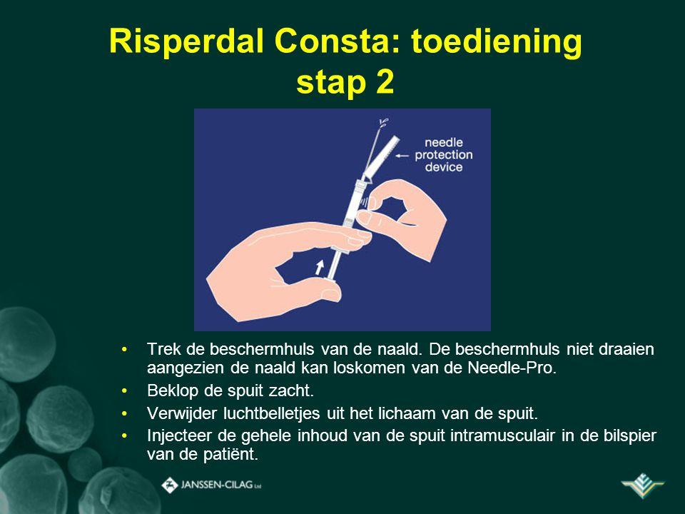 Risperdal Consta: toediening stap 2 Trek de beschermhuls van de naald. De beschermhuls niet draaien aangezien de naald kan loskomen van de Needle-Pro.