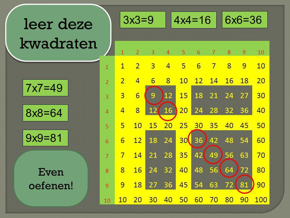 leer deze kwadraten leer deze kwadraten 12345678910 1 123456789 2 2468 1214161820 3 36912151821242730 4 481216202428323640 5 5101520253035404550 6 612
