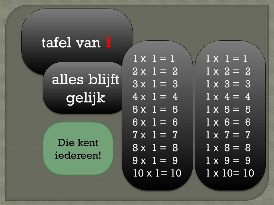 tafel van 1 alles blijft gelijk 1 x 1 = 1 1 x 2 = 2 1 x 3 = 3 1 x 4 = 4 1 x 5 = 5 1 x 6 = 6 1 x 7 = 7 1 x 8 = 8 1 x 9 = 9 1 x 10= 10 1 x 1 = 1 1 x 2 =