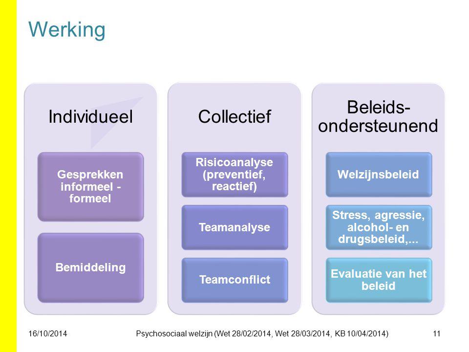 Werking Individueel Gesprekken informeel - formeel Bemiddeling Collectief Risicoanalyse (preventief, reactief) TeamanalyseTeamconflict Beleids- onders