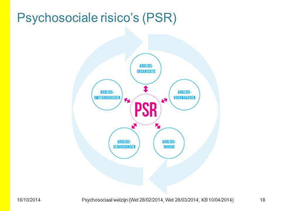Psychosociale risico's (PSR) 16/10/201418Psychosociaal welzijn (Wet 28/02/2014, Wet 28/03/2014, KB 10/04/2014)