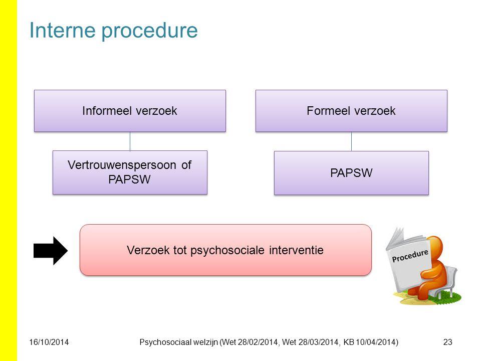 Interne procedure Informeel verzoek Formeel verzoek Vertrouwenspersoon of PAPSW PAPSW Verzoek tot psychosociale interventie 16/10/201423Psychosociaal welzijn (Wet 28/02/2014, Wet 28/03/2014, KB 10/04/2014)