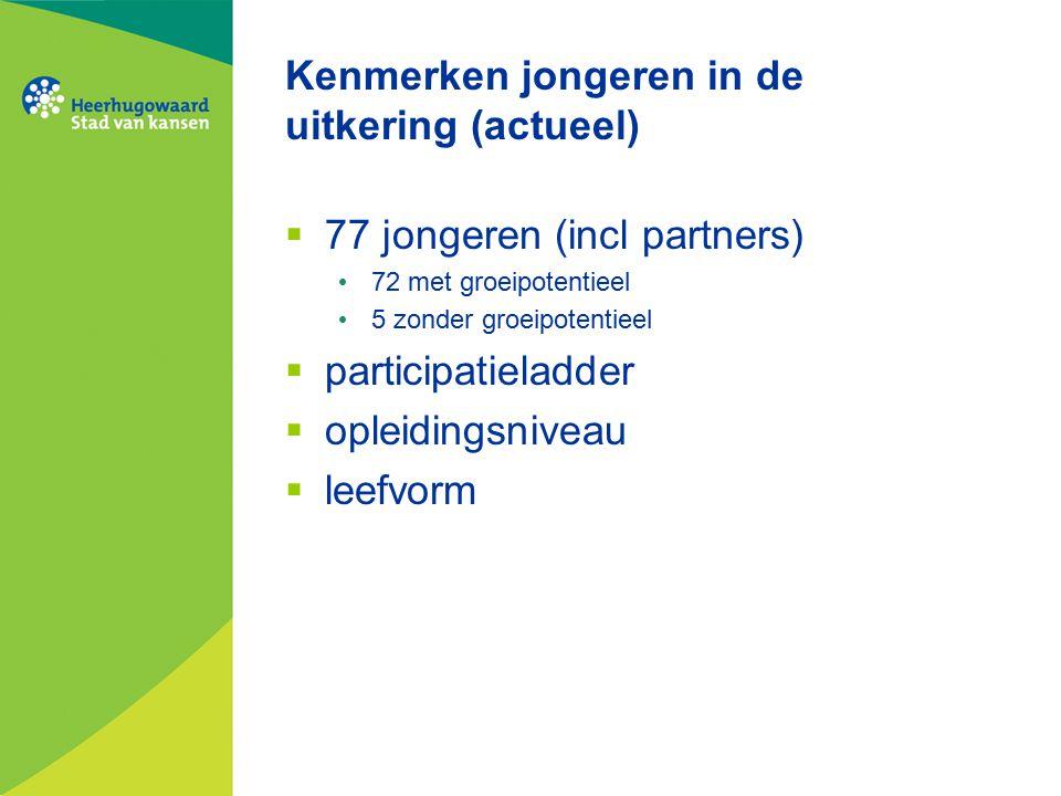 Kenmerken jongeren in de uitkering (actueel)  77 jongeren (incl partners) 72 met groeipotentieel 5 zonder groeipotentieel  participatieladder  opleidingsniveau  leefvorm