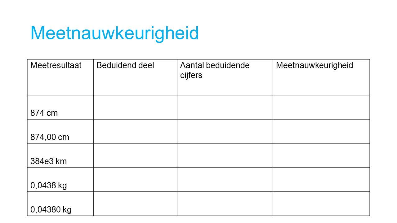 MeetresultaatBeduidend deelAantal beduidende cijfers Meetnauwkeurigheid 874 cm 874,00 cm 384e3 km 0,0438 kg 0,04380 kg